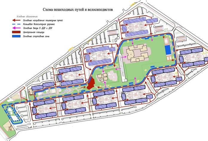 Схема пешеходных путей и велосипедистов в ЖК «Финский городок Юттери»