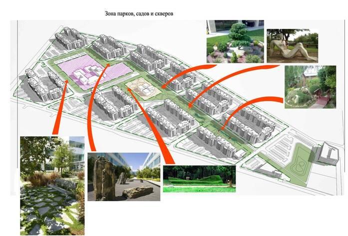 Зоны парков, садов и скверов в ЖК «Финский городок Юттери»